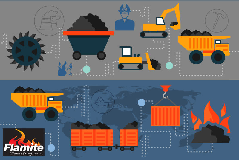supply chain mining process